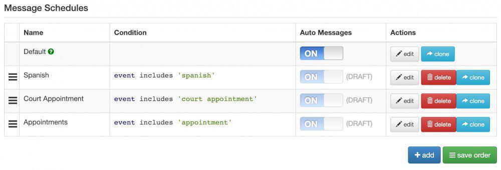 apptoto schedules ordered
