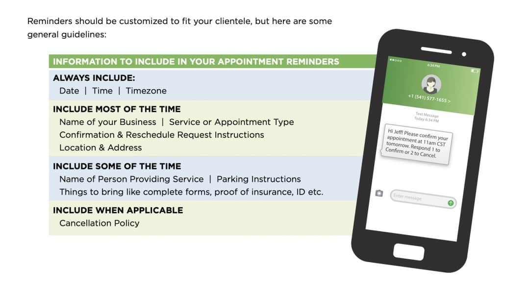 Chart showing the information and details to include in client appointment reminders